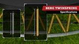 Springmat Berg TwinSpring Airflow systeem 430 cm_